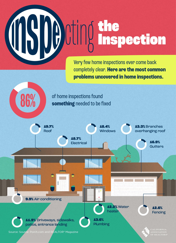 2019-10-14_InspectingTheInspection