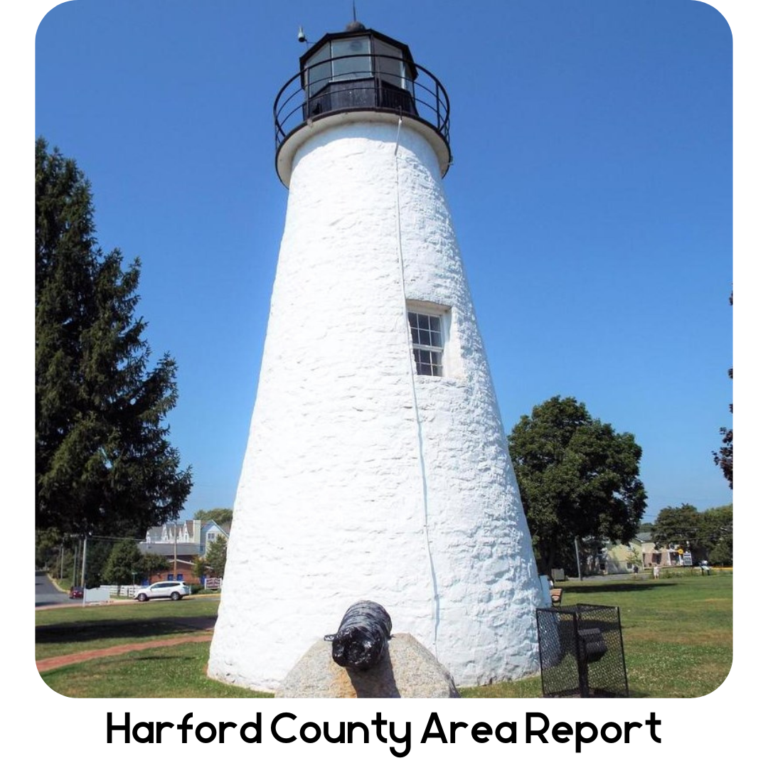 Harford County Real Estate Area Report