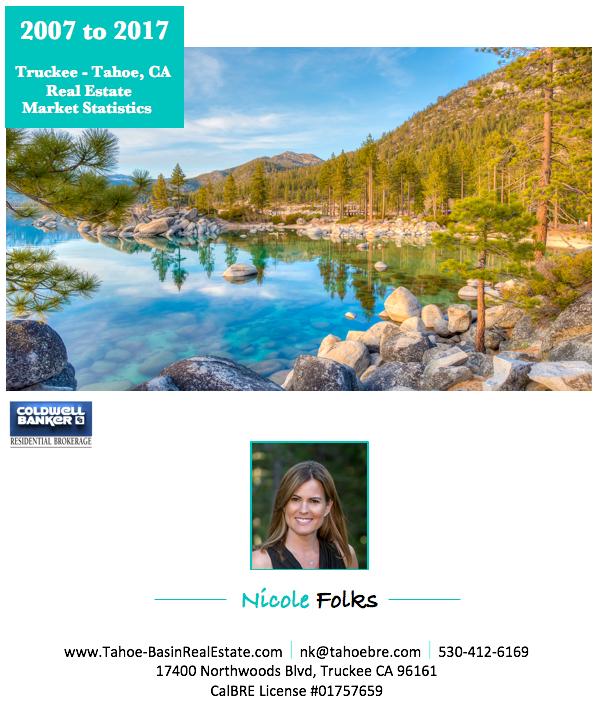 2007 to 2017 Market Statistics Truckee Tahoe Report