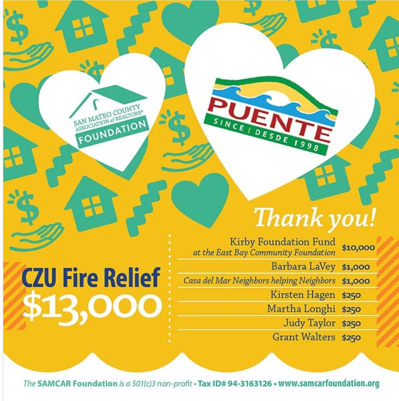 CZU Fire Relief Fund