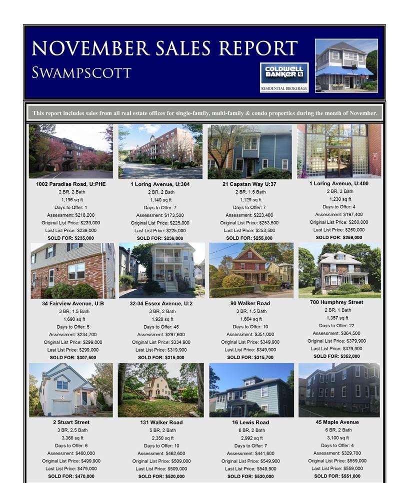Swampscott Sales report