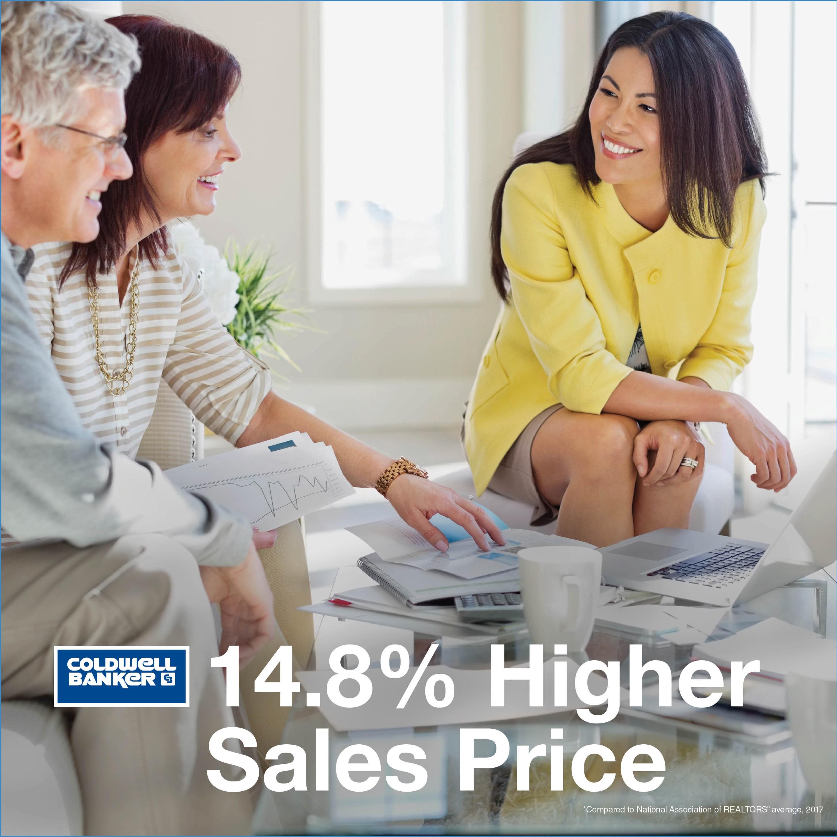 Higher Sales Price