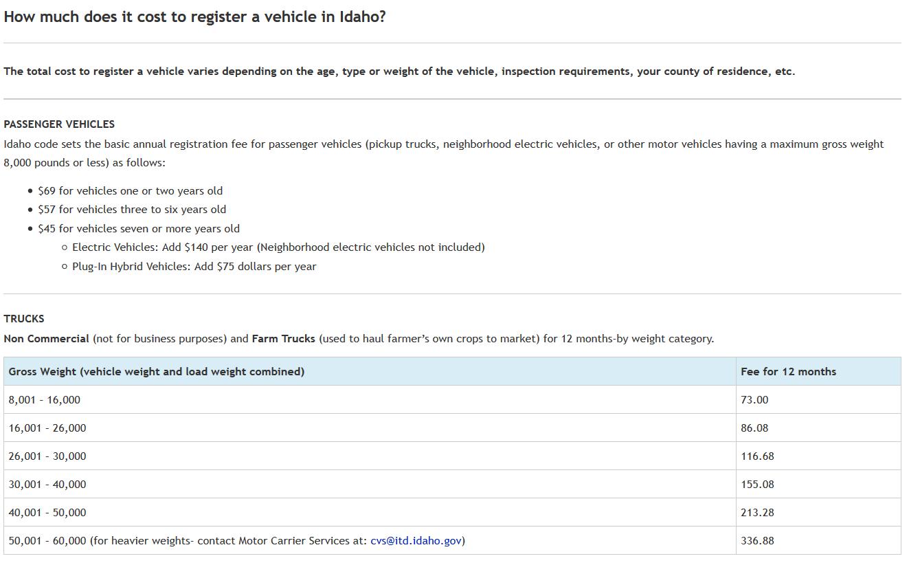 DMV registration fees 2019