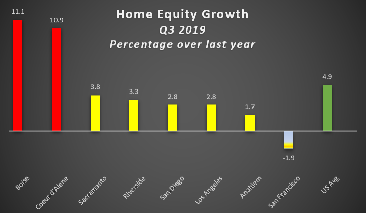 Q4 equity v Cali