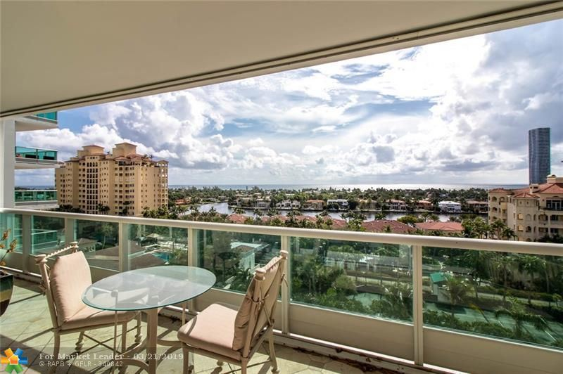 19955 38th Ct, Aventura, FL, 33180, PORTO VITA Home For Sale