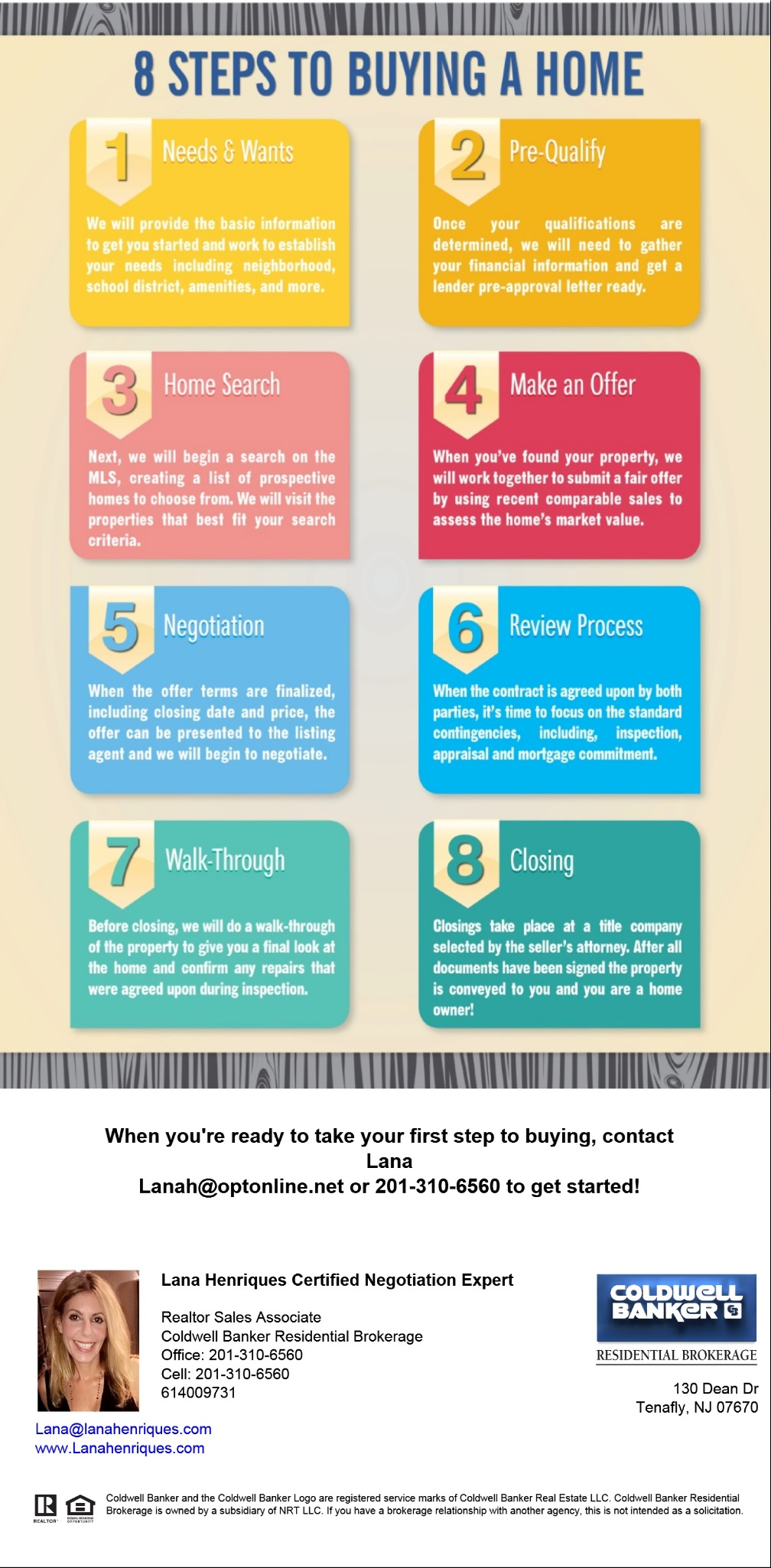 8 Steps To Buying A Home-Lana